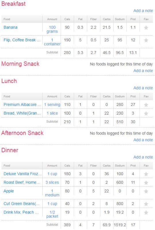 Day 1 diet